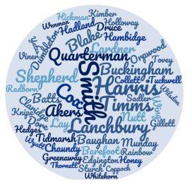 Oxfordshire surname logo